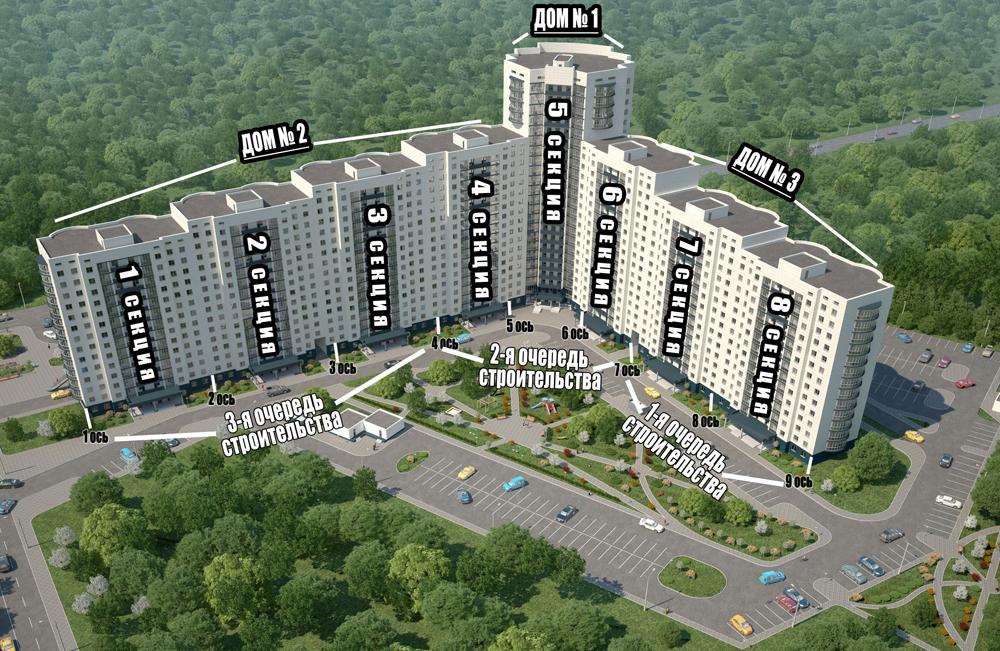 жилищный кредит хмб